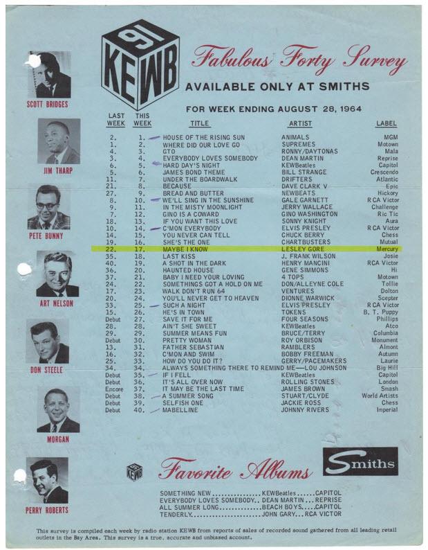 aug 28, 1964 survey featuring #17 Mayabe I Know kewb