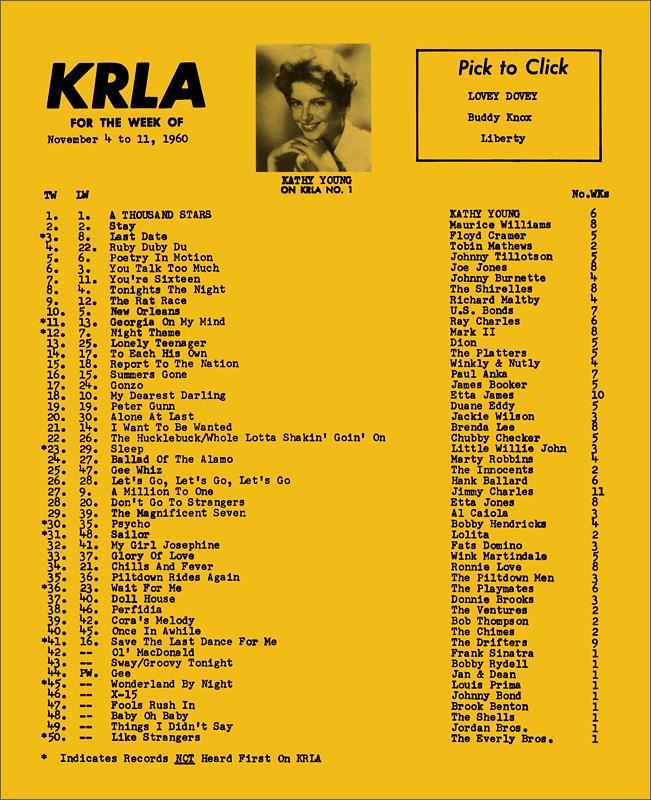KRLA_1960-11-04_1
